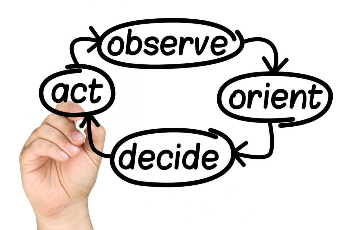 OODAループ(ウーダループ)とは|PDCAとの違いや事例を学び個人・組織の生産性を高める